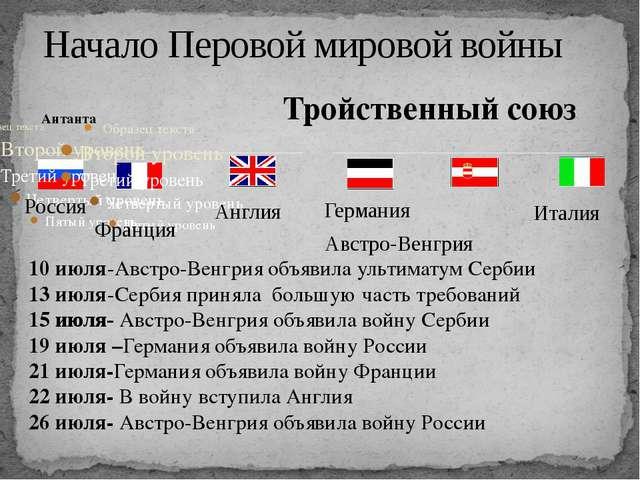 Антанта Начало Перовой мировой войны Тройственный союз Россия Франция Англия...