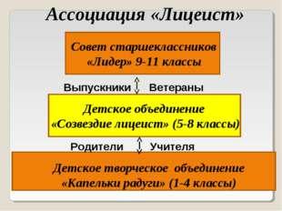 Ассоциация «Лицеист»
