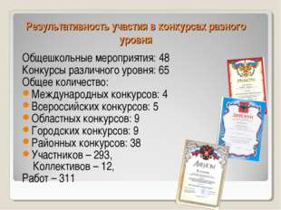 Результативность участия в конкурсах разного уровня Общешкольные мероприятия: