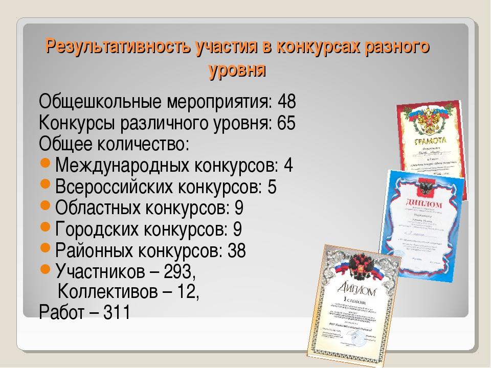 Результативность участия в конкурсах разного уровня Общешкольные мероприятия:...