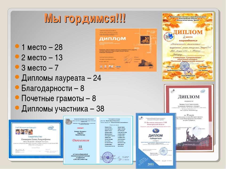 Мы гордимся!!! 1 место – 28 2 место – 13 3 место – 7 Дипломы лауреата – 24 Бл...