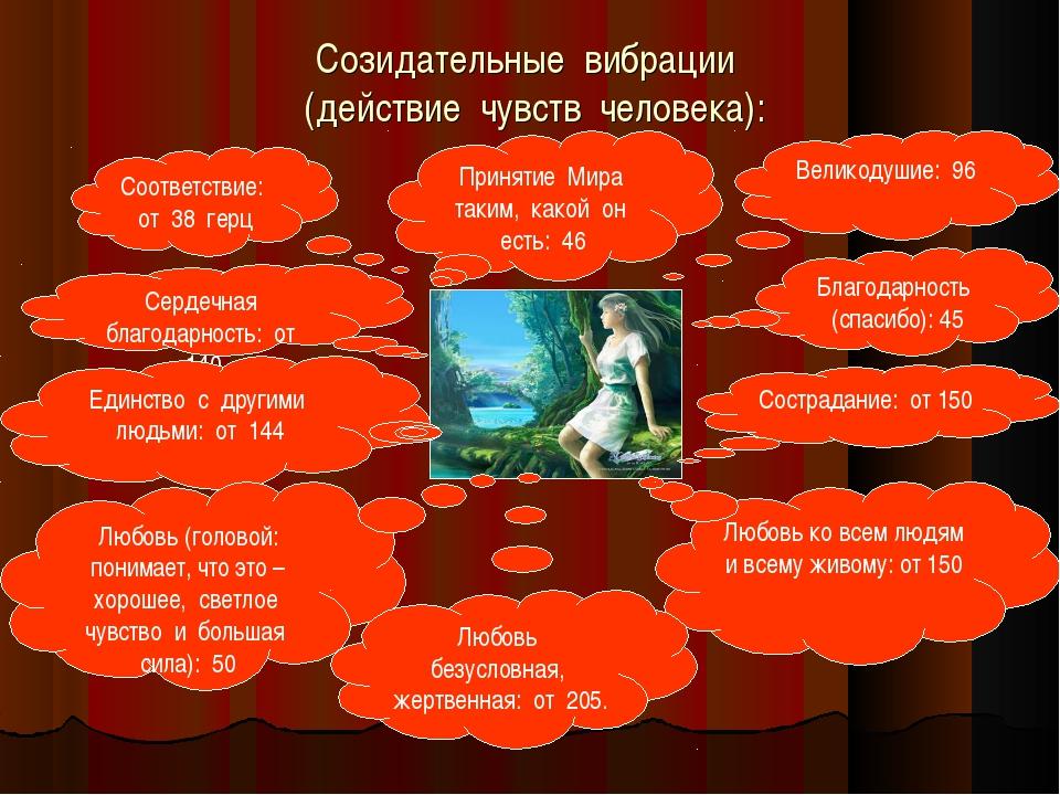 Созидательные вибрации (действие чувств человека): Соответствие: от 38...