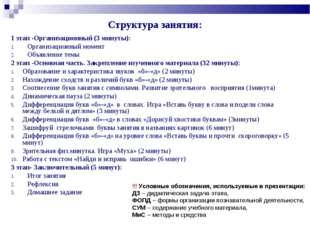 Структура занятия: 1 этап -Организационный (3 минуты): Организационный момент