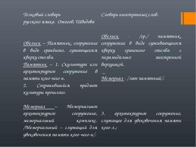Толковый словарь русского языка. Ожегов, ШведоваСловарь иностранных слов. Об...