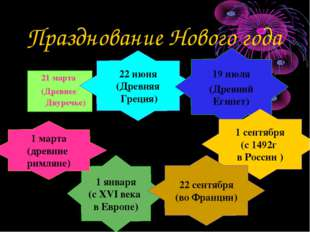 Празднование Нового года 1 января (с XVI века в Европе) 21 марта (Древнее Дву