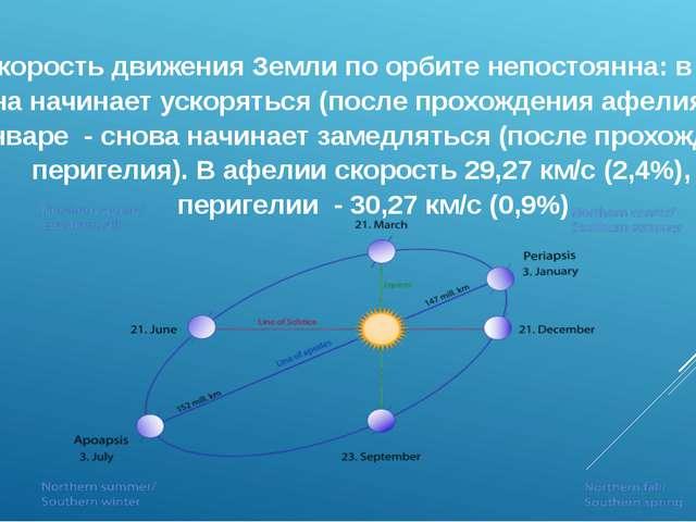 Скорость движения Земли по орбите непостоянна: в июле она начинает ускоряться...