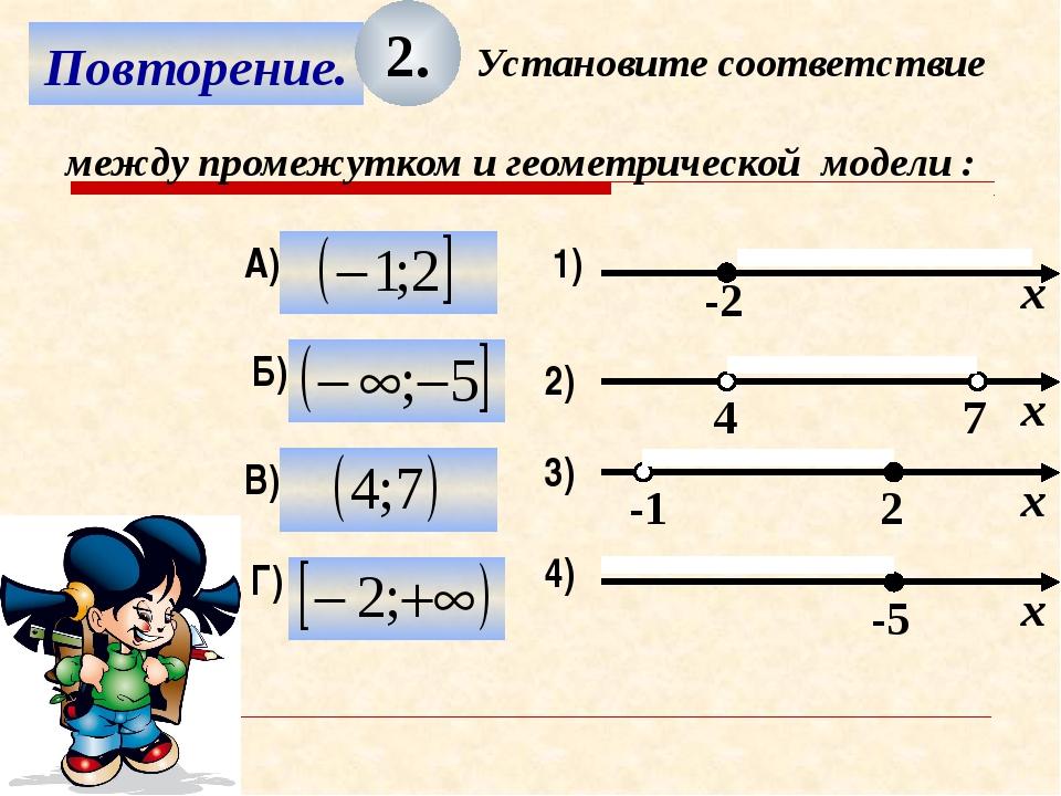 Повторение. 2. Установите соответствие между промежутком и геометрической мод...