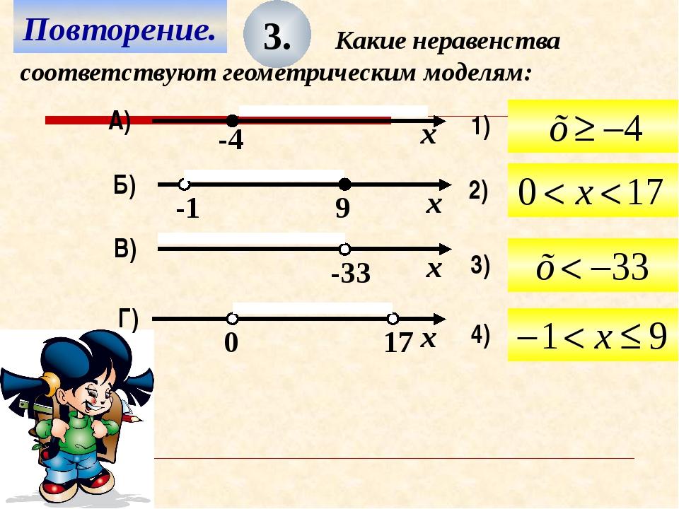 Повторение. 3. Какие неравенства соответствуют геометрическим моделям: В) Г)...