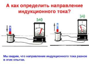 А как определить направление индукционного тока? Мы видим, что направление ин