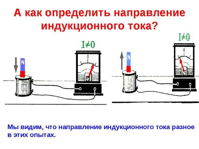 А как определить направление индукционного тока? Мы видим, что направление ин...