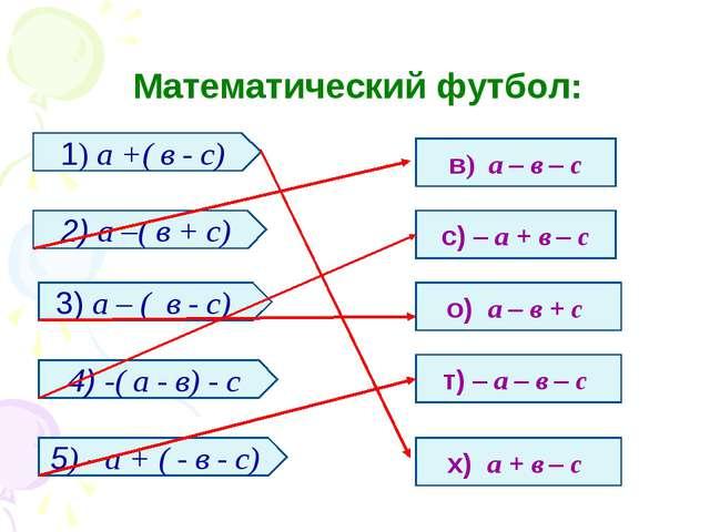 Математический футбол: 1) а +( в - с) 2) а –( в + с) 3) а – ( в - с) 5) - а +...