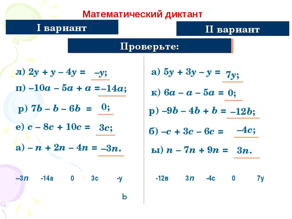 Математический диктант Упростите выражение: Проверьте: л) 2y + y – 4y = п) –1...