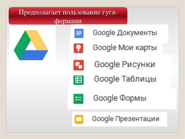 Предполагает пользование гугл-формами