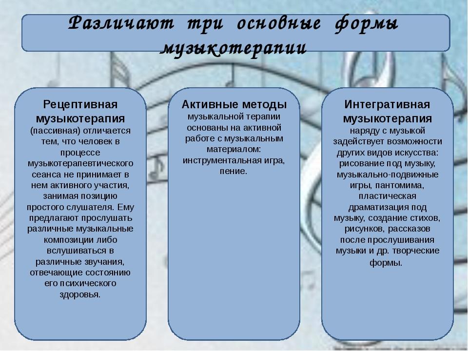 Различают три основные формы музыкотерапии Рецептивная музыкотерапия (пассив...