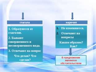 глагола наречия 1. Образуются от глаголов. 2. Бывают совершенного и несоверш