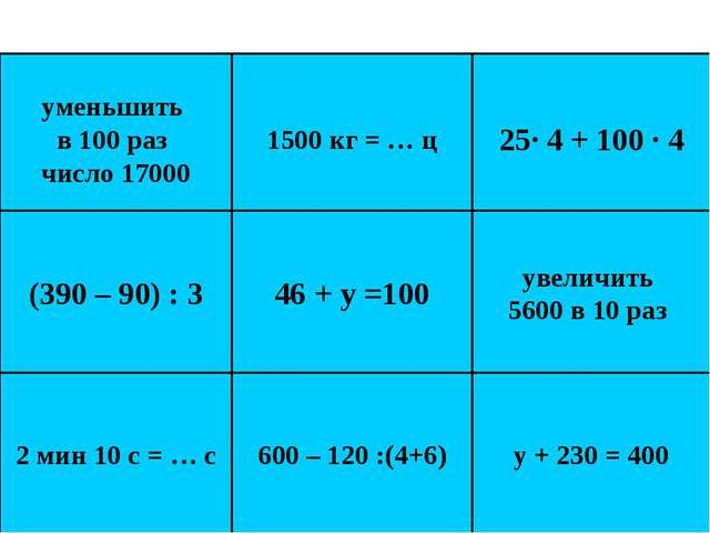 М.В.Ломоносов сказал: «Математику уже затем учить следует, что она ум в поряд...