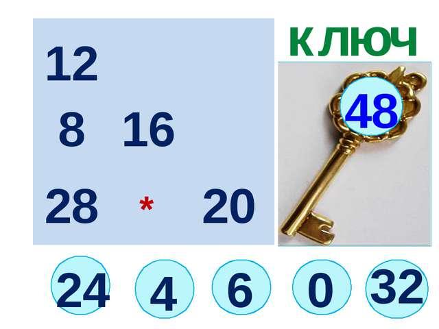 32 24 ключ 6 48 12 16 20 28 8 4 * 0