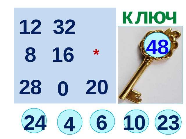 ключ 6 48 12 16 20 28 8 4 * 0 10 32 23 24