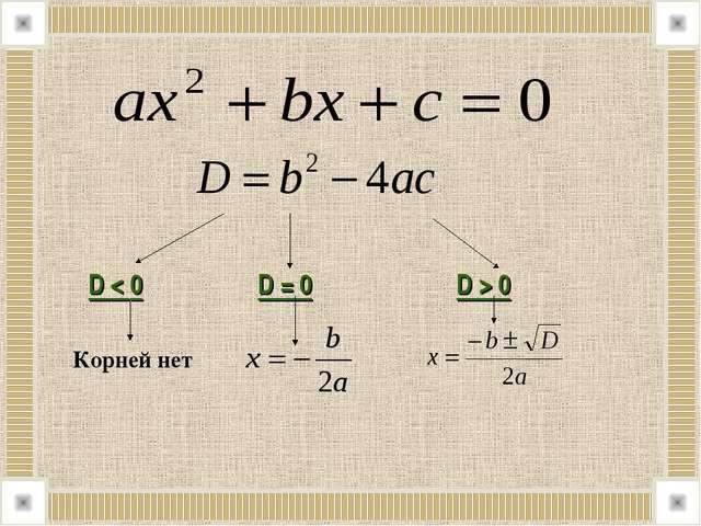 D < 0 D = 0 D > 0 Корней нет