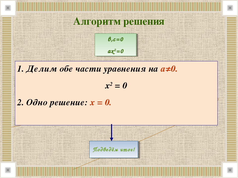 1. Делим обе части уравнения на а≠0. х2 = 0 2. Одно решение: х = 0. Алгоритм...
