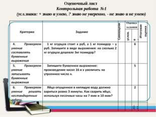 : Оценочный лист Контрольная работа №1 (усл.знаки: + знаю и умею, ? знаю не у