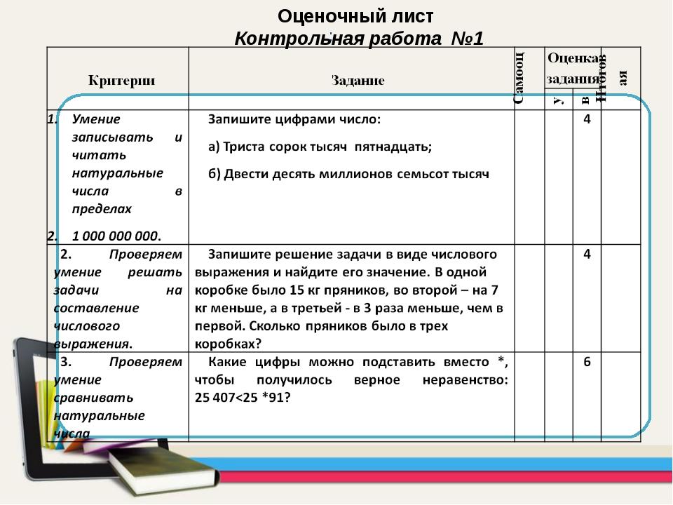 : Оценочный лист Контрольная работа №1