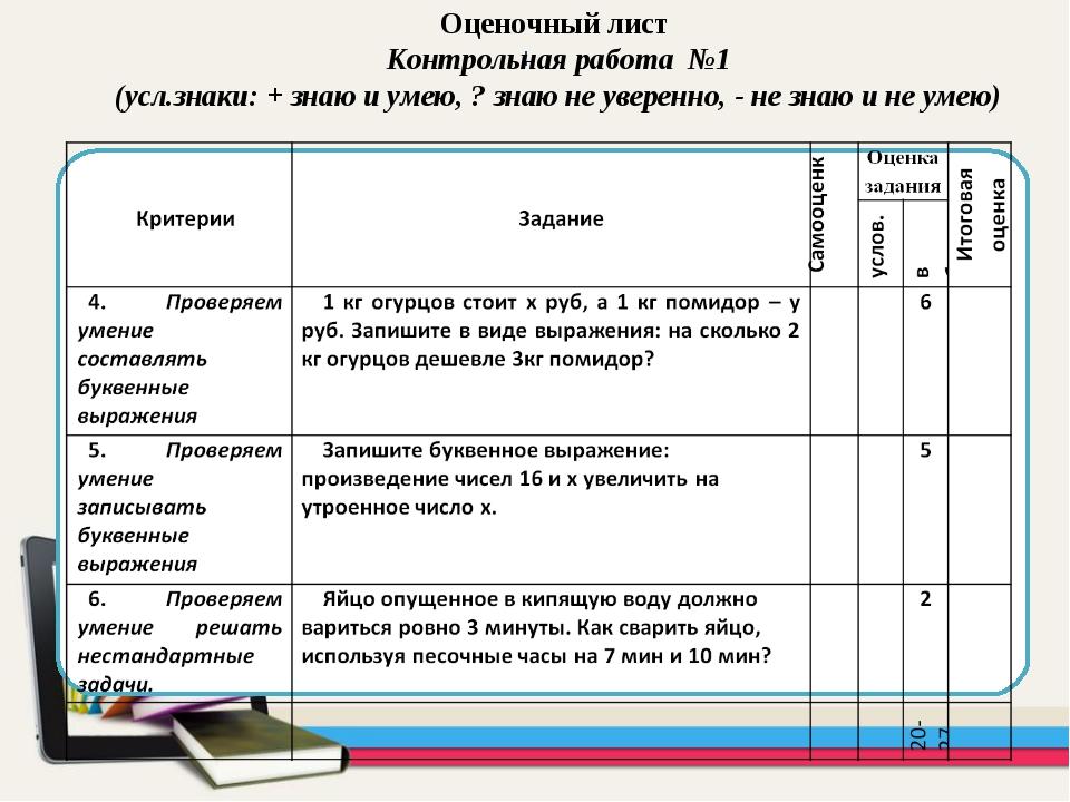 : Оценочный лист Контрольная работа №1 (усл.знаки: + знаю и умею, ? знаю не у...