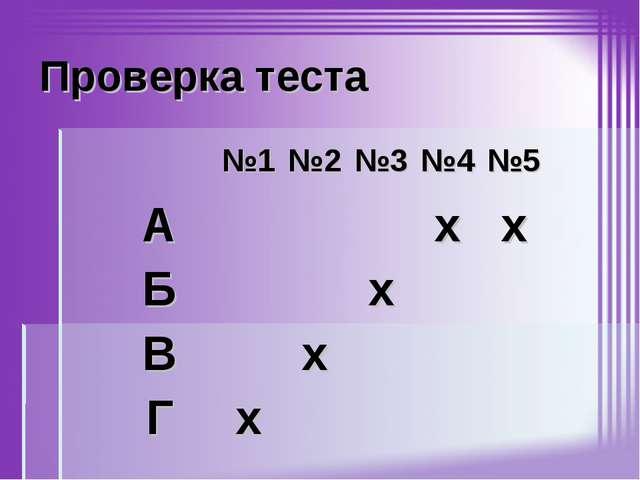 Проверка теста №1№2№3№4№5 Ахх Бх Вх Гх