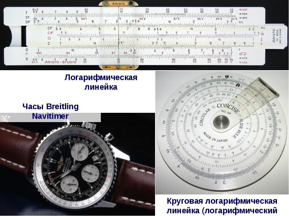 Логарифмическая линейка Часы Breitling Navitimer Круговая логарифмическая лин...