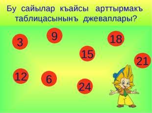 Бу сайылар къайсы арттырмакъ таблицасынынъ джеваплары? 3 12 9 6 15 18 21 24