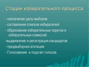 Стадии избирательного процесса - назначение даты выборов - составление списко