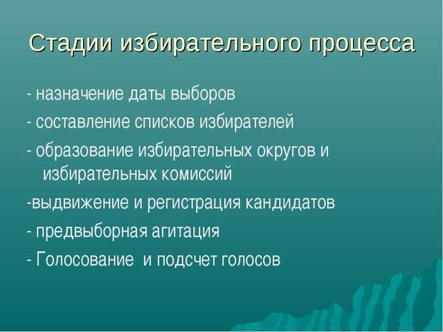 Стадии избирательного процесса - назначение даты выборов - составление списко...