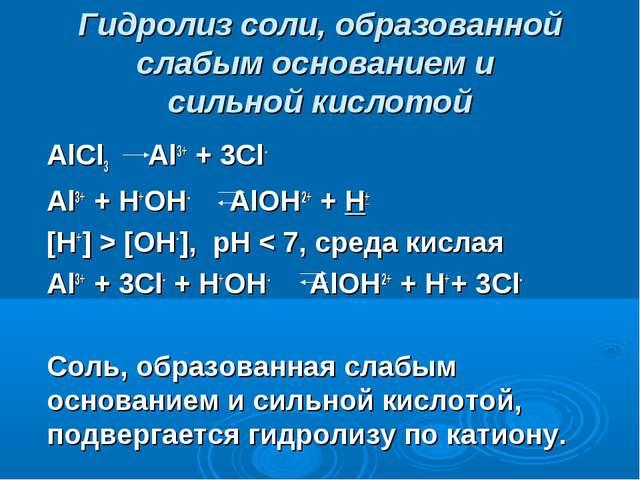 Гидролиз соли, образованной слабым основанием и сильной кислотой AlCl3 Al3+ +...