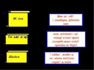 Мәйек 4. 5. Тоқымқағар 6. Шидем Жас төлдің ұлтабары, іріткіш зат жас жігітті
