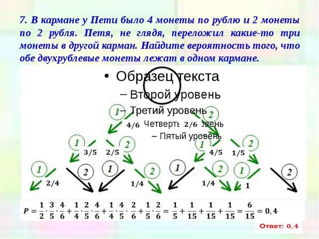 7. В кармане у Пети было 4 монеты по рублю и 2 монеты по 2 рубля. Петя, не гл...