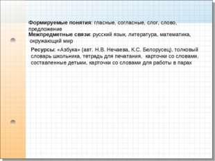 Межпредметные связи: русский язык, литература, математика, окружающий мир Фор