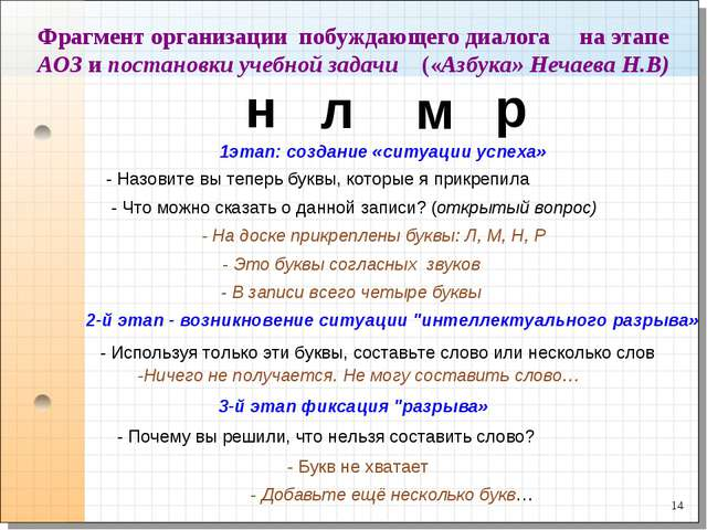 * Фрагмент организации побуждающего диалога на этапе АОЗ и постановки учебной...