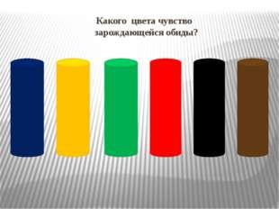 Какого цвета чувство зарождающейся обиды?