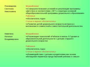 Пономарева Светлана НиколаевнаМежрайонная «Совершенствование условий по реал