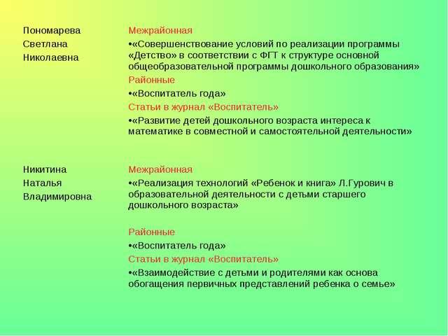 Пономарева Светлана НиколаевнаМежрайонная «Совершенствование условий по реал...