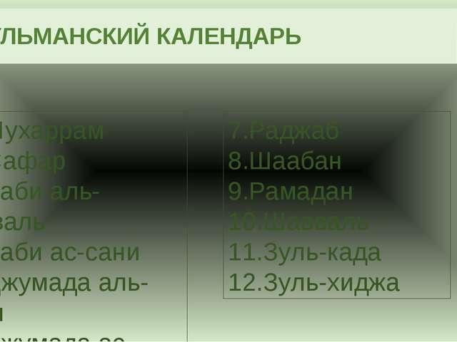 МУСУЛЬМАНСКИЙ КАЛЕНДАРЬ 1.Мухаррам 2.Сафар 3.Раби аль-авваль 4.Раби ас-сани 5...