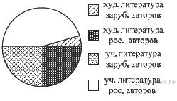 http://sdamgia.ru/get_file?id=2218