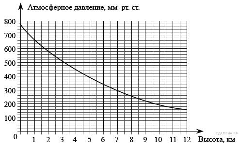 http://sdamgia.ru/get_file?id=11