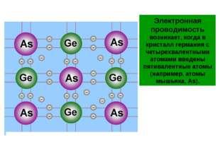 Электронная проводимость возникает, когда в кристалл германия с четырехвалент