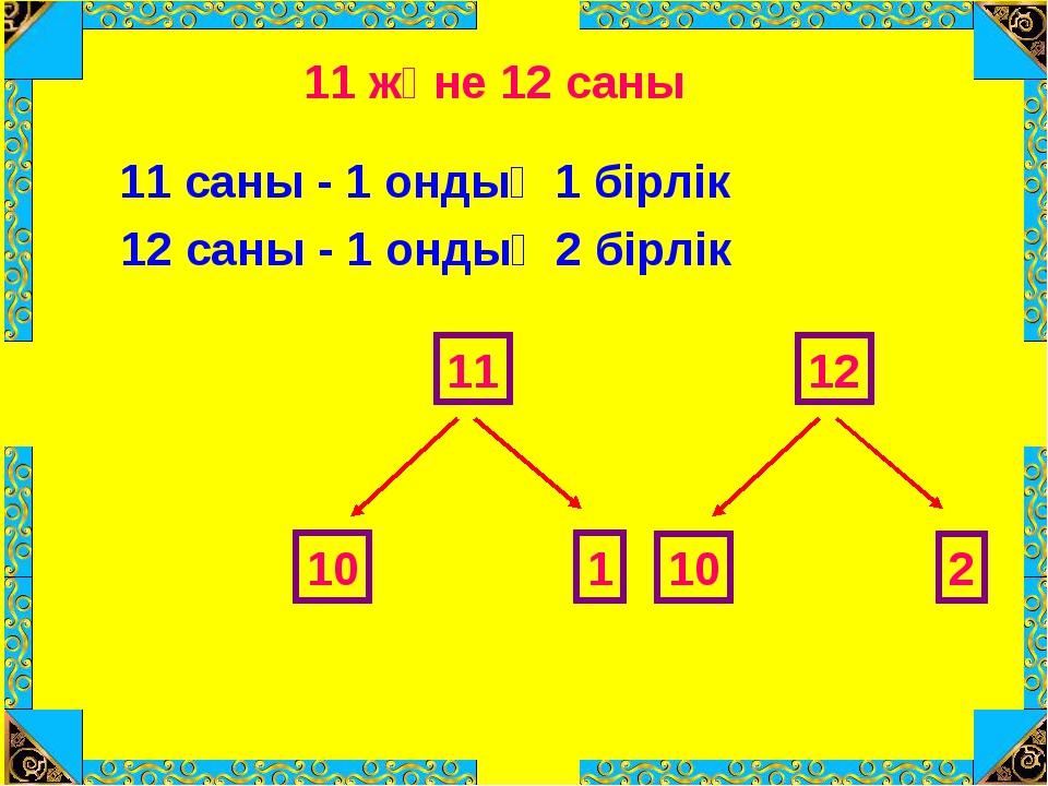 11 және 12 саны 11 саны - 1 ондық 1 бірлік 11 10 1 12 саны - 1 ондық 2 бірлік...