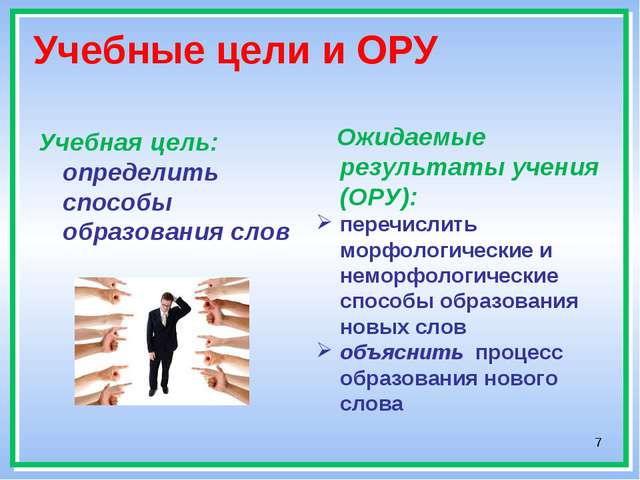 * Учебные цели и ОРУ Учебная цель: определить способы образования слов Ожидае...