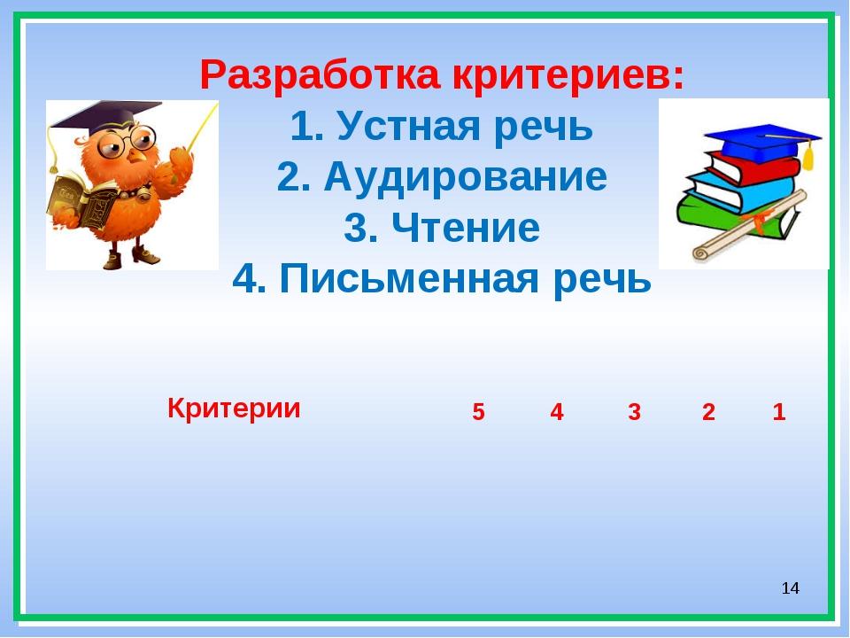 * Разработка критериев: 1. Устная речь 2. Аудирование 3. Чтение 4. Письменная...