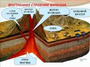ЖЕРЛО ВУЛКАНА СЛОИ ЗАСТЫВШЕЙ ЛАВЫ КРАТЕР ВУЛКАНА БОКОВОЙ КРАТЕР ЛАВА ОЧАГ МАГМЫ