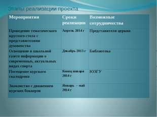 Этапы реализации проекта Мероприятия Сроки реализации Возможные сотрудничеств