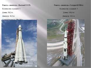Ракета – носитель – Восток(СССР) Количество ступеней: 3 Длина: 38,2м Диаметр
